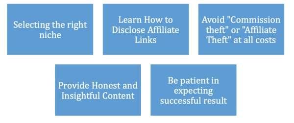 Affiliate Marketing Simple Guide