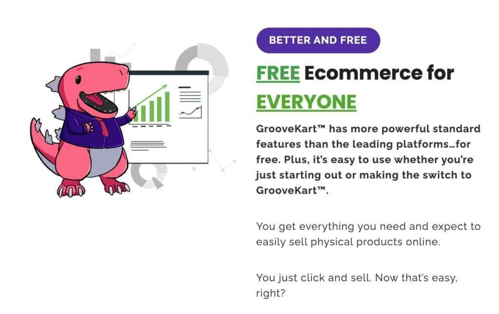 How To Start a Successful Ecommerce Shop Business-GrooveKart-free-online-shop