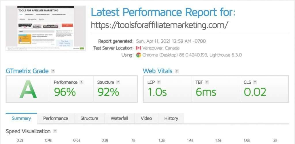 Website Speed Tips-WordPress Website