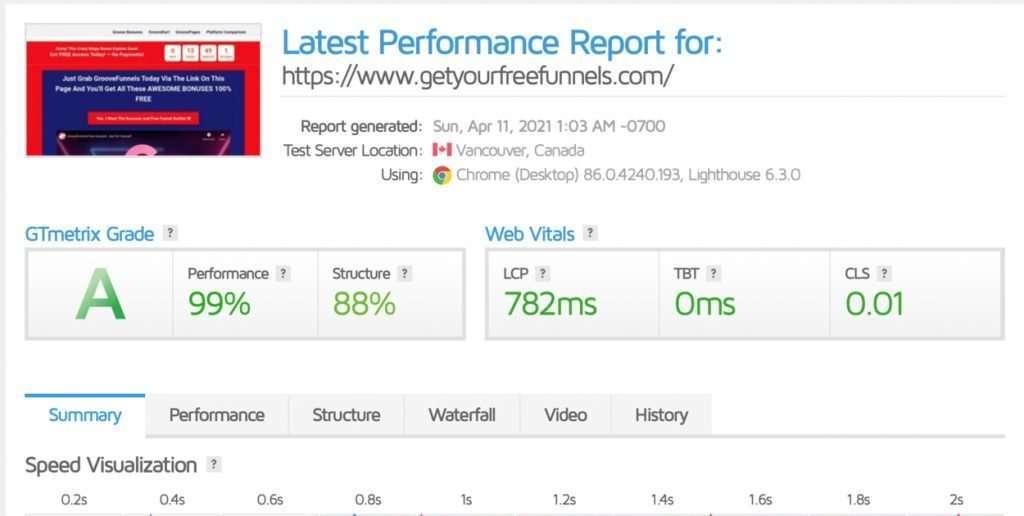 Website Speed Tips-Groove hosting and website